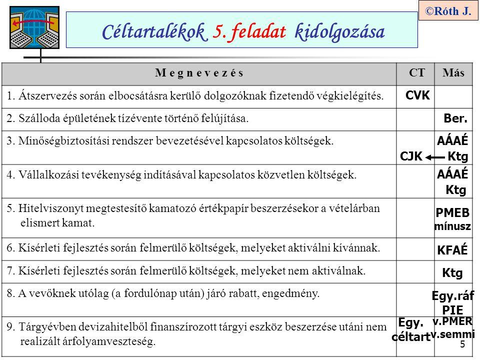 5 ©Róth J. Céltartalékok 5. feladat kidolgozása M e g n e v e z é s CTMás 1.