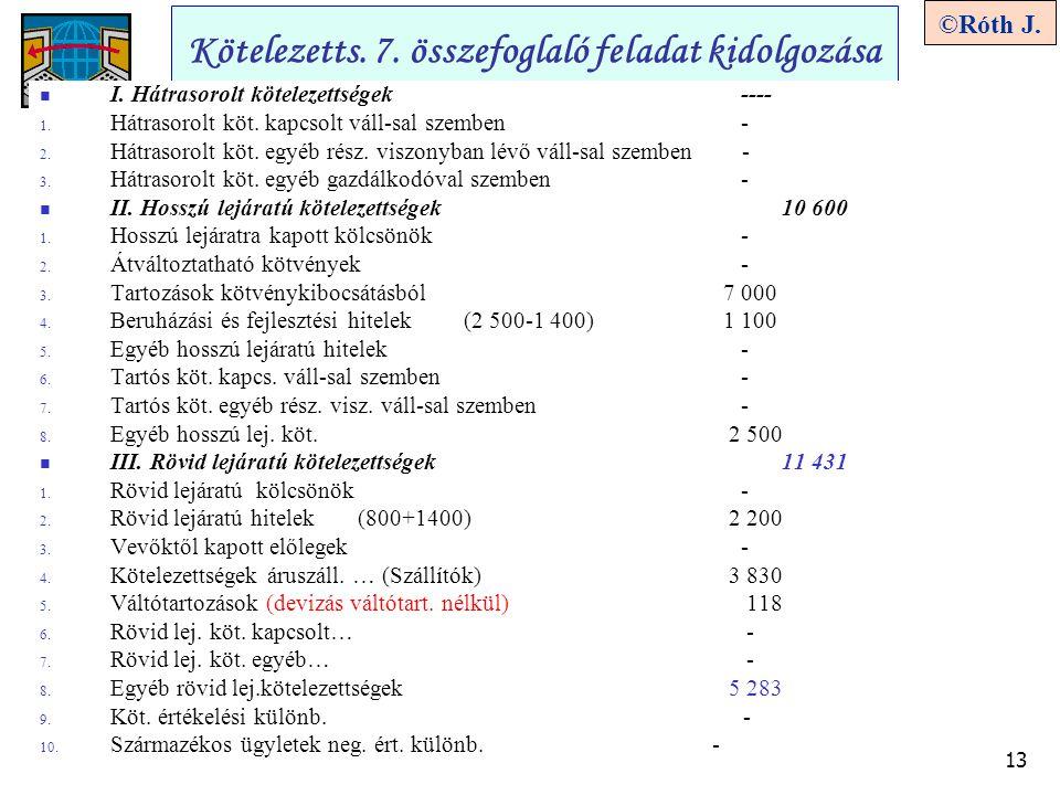 13 ©Róth J. Kötelezetts. 7. összefoglaló feladat kidolgozása I. Hátrasorolt kötelezettségek ---- 1. Hátrasorolt köt. kapcsolt váll-sal szemben - 2. Há