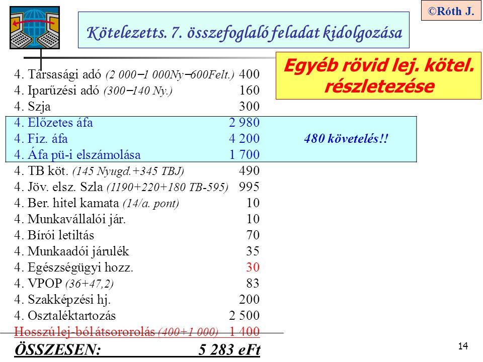 14 ©Róth J. Kötelezetts. 7. összefoglaló feladat kidolgozása 4. Társasági adó (2 000 – 1 000Ny – 600Felt.) 400 4. Iparűzési adó (300 – 140 Ny.) 160 4.