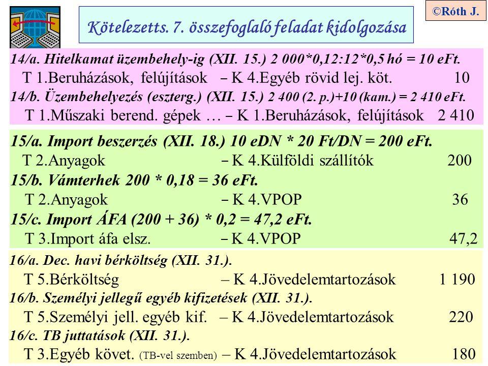 6 ©Róth J. Kötelezetts. 7. összefoglaló feladat kidolgozása 14/a. Hitelkamat üzembehely-ig (XII. 15.) 2 000*0,12:12*0,5 hó = 10 eFt. T 1.Beruházások,