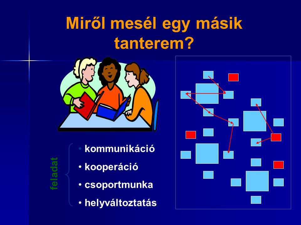 Miről mesél egy másik tanterem? kommunikáció kooperáció csoportmunka helyváltoztatás f e l a d a t