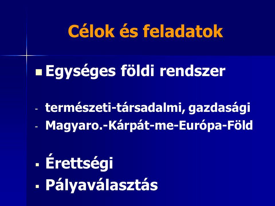 Célok és feladatok Egységes földi rendszer - - természeti-társadalmi, gazdasági - - Magyaro.-Kárpát-me-Európa-Föld   Érettségi   Pályaválasztás