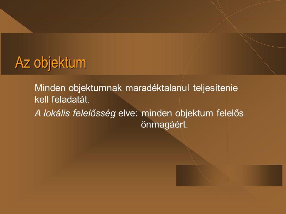 Az objektum Egy nyomtatónak a programja: void print(file){ switch kind_of (file){ case ascii:print_ascii(file;break; case msword20: print_msword20(file;break; case tiff: print_tiff(file);break; case … }