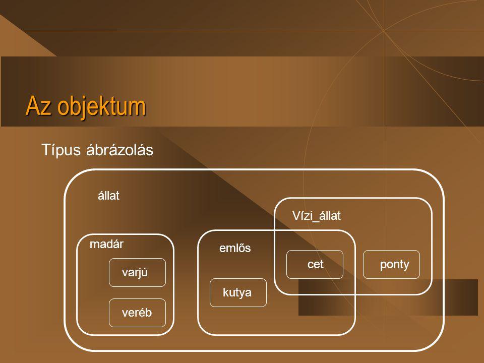 Az objektum Az objektum-változó olyan szerkezet, amely objektum-példányt tartalmaz.