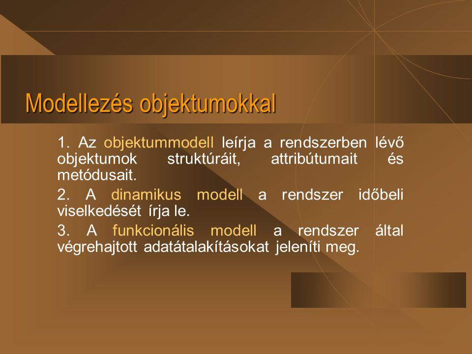 Modellezés objektumokkal 1. Az objektummodell leírja a rendszerben lévő objektumok struktúráit, attribútumait és metódusait. 2. A dinamikus modell a r