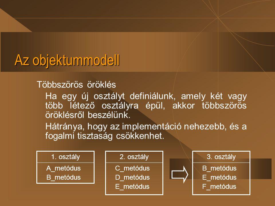 Az objektummodell  Komponens-reláció A komponens- vagy tartalmazás reláció az asszociáció speciális esete.