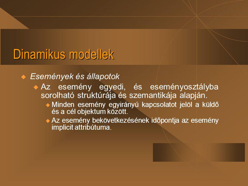 Dinamikus modellek  Események és állapotok u Az esemény egyedi, és eseményosztályba sorolható struktúrája és szemantikája alapján.  Minden esemény e