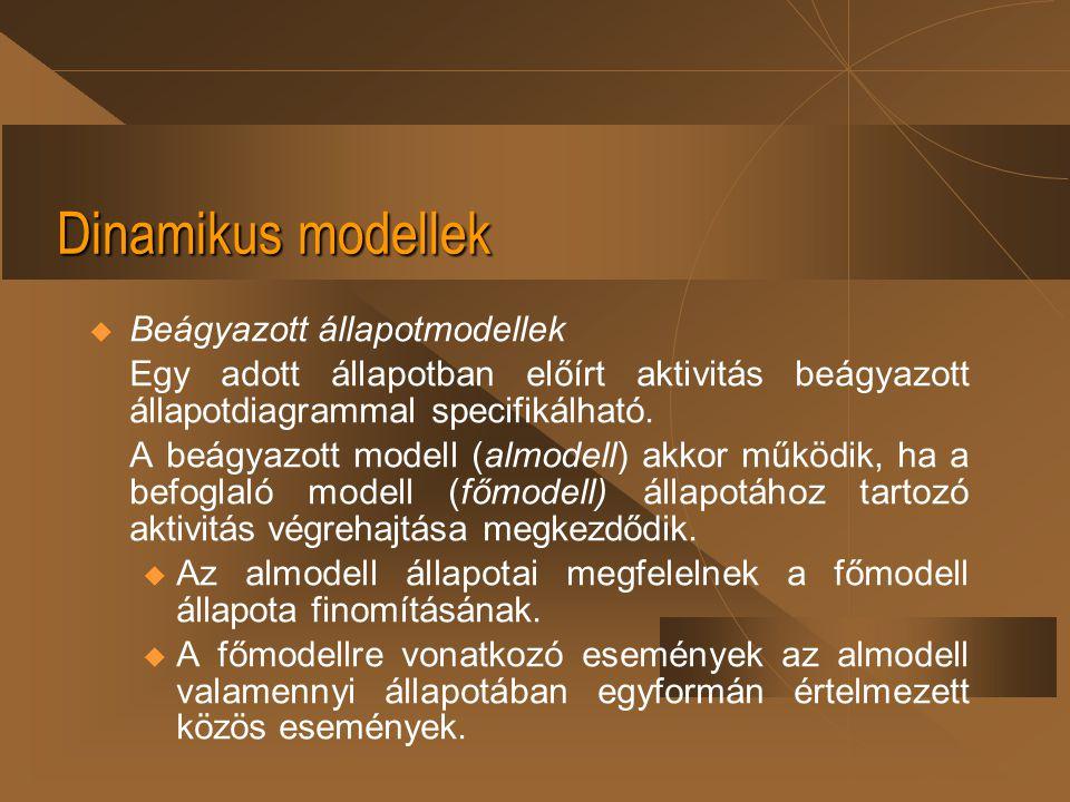 Dinamikus modellek  Beágyazott állapotmodellek Egy adott állapotban előírt aktivitás beágyazott állapotdiagrammal specifikálható. A beágyazott modell