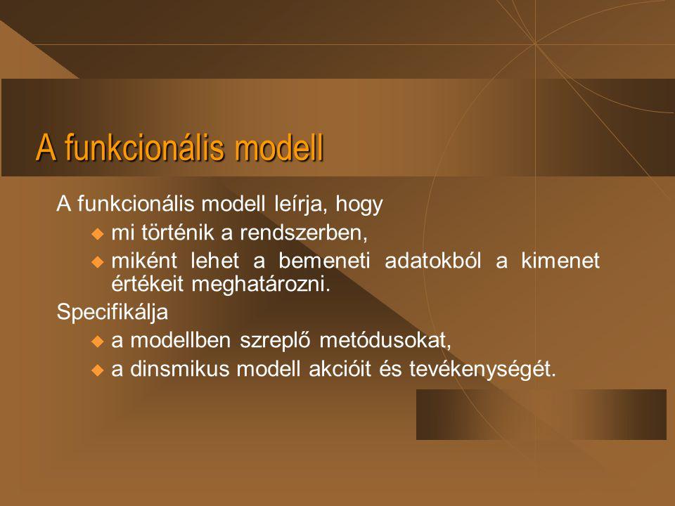 A funkcionális modell A funkcionális modell leírja, hogy u mi történik a rendszerben, u miként lehet a bemeneti adatokból a kimenet értékeit meghatáro