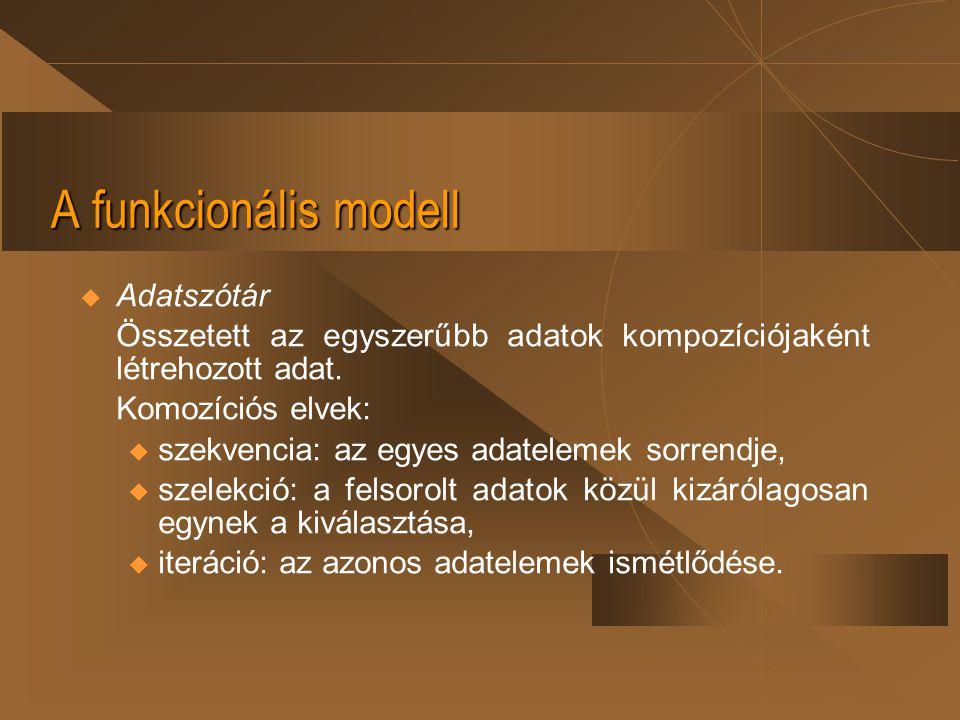 A funkcionális modell  Adatszótár Összetett az egyszerűbb adatok kompozíciójaként létrehozott adat. Komozíciós elvek: u szekvencia: az egyes adatelem