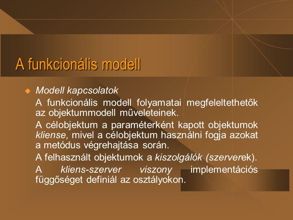 A funkcionális modell  Modell kapcsolatok A funkcionális modell folyamatai megfeleltethetők az objektummodell műveleteinek. A célobjektum a paraméter