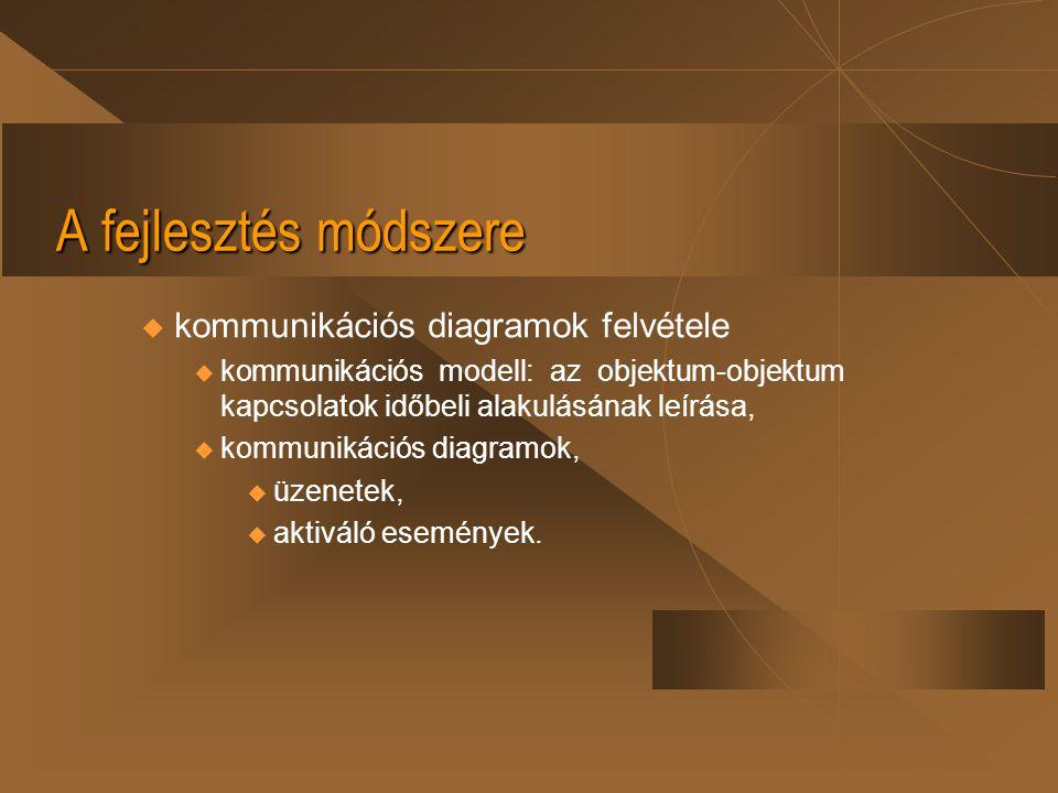 A fejlesztés módszere u kommunikációs diagramok felvétele  kommunikációs modell: az objektum-objektum kapcsolatok időbeli alakulásának leírása,  kom
