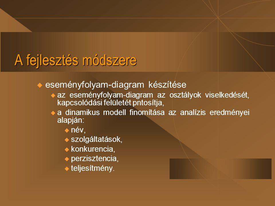 A fejlesztés módszere u eseményfolyam-diagram készítése  az eseményfolyam-diagram az osztályok viselkedését, kapcsolódási felületét pntosítja,  a di