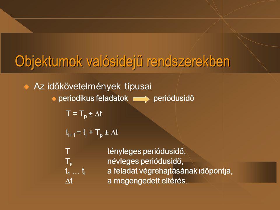 Objektumok valósidejű rendszerekben  Az időkövetelmények típusai  periodikus feladatok periódusidő Ttényleges periódusidő, T p névleges periódusidő,