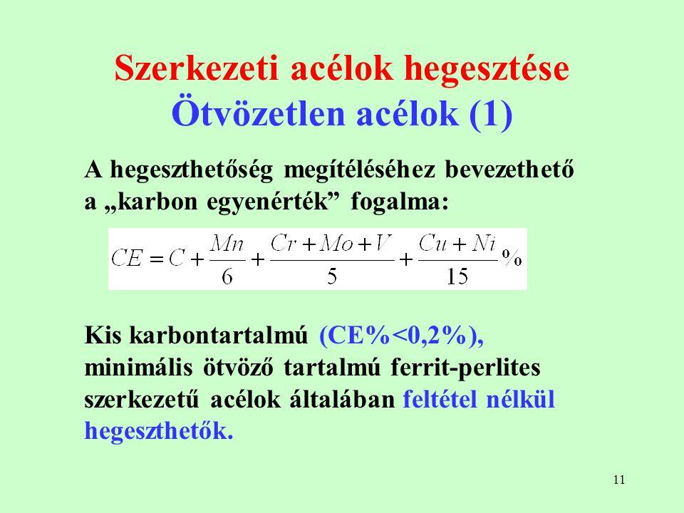 """11 Szerkezeti acélok hegesztése Ötvözetlen acélok (1) A hegeszthetőség megítéléséhez bevezethető a """"karbon egyenérték"""" fogalma: Kis karbontartalmú (CE"""