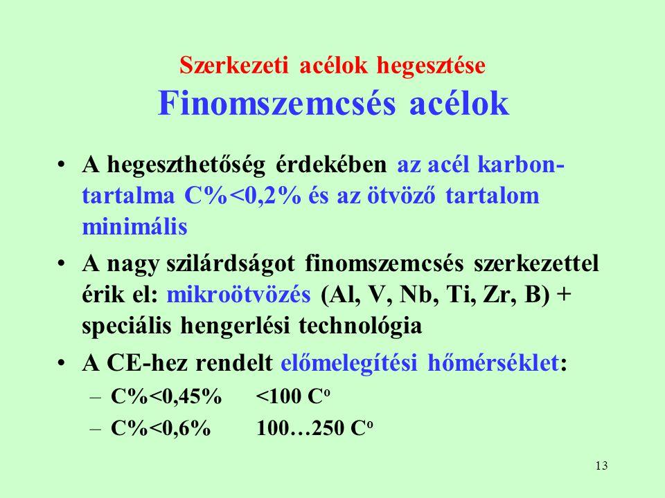 13 Szerkezeti acélok hegesztése Finomszemcsés acélok A hegeszthetőség érdekében az acél karbon- tartalma C%<0,2% és az ötvöző tartalom minimális A nag