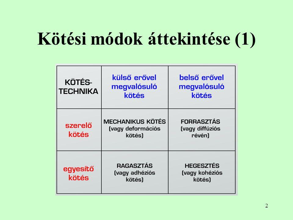2 Kötési módok áttekintése (1)