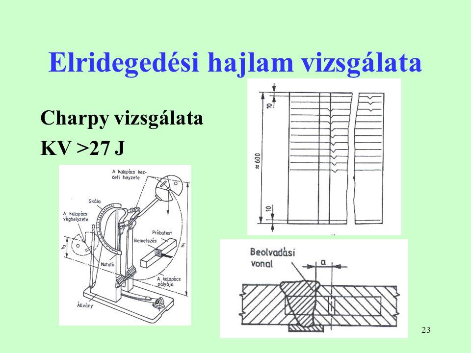 23 Elridegedési hajlam vizsgálata Charpy vizsgálata KV >27 J