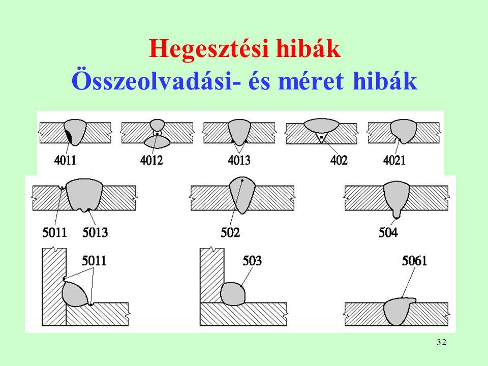 32 Hegesztési hibák Összeolvadási- és méret hibák