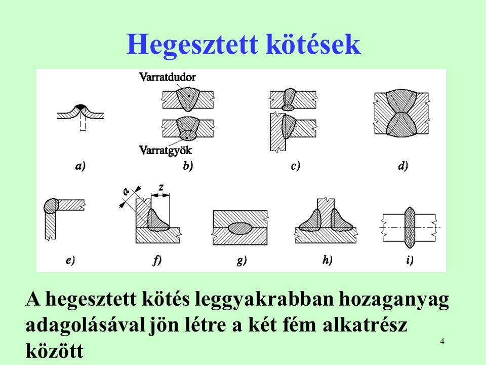 4 Hegesztett kötések A hegesztett kötés leggyakrabban hozaganyag adagolásával jön létre a két fém alkatrész között