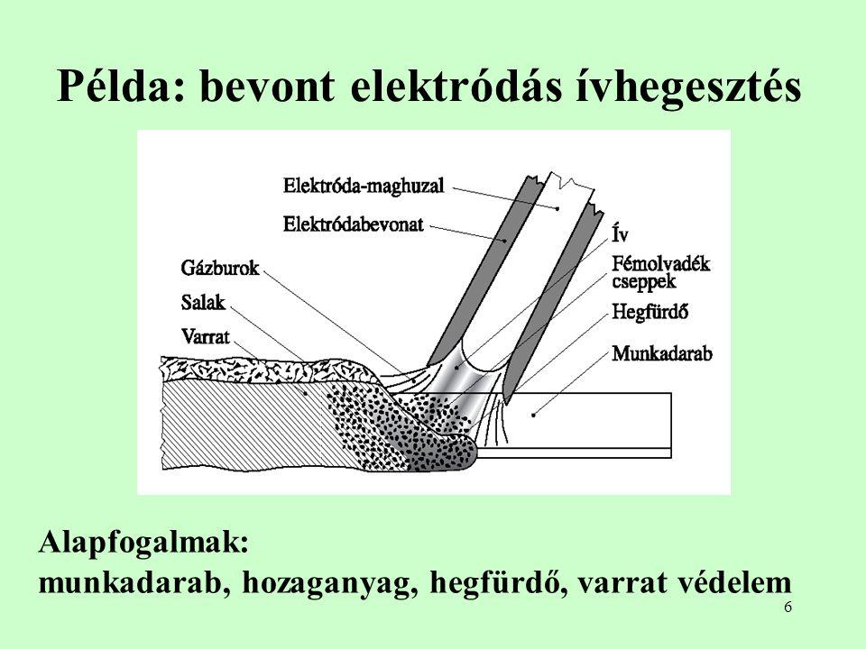6 Példa: bevont elektródás ívhegesztés Alapfogalmak: munkadarab, hozaganyag, hegfürdő, varrat védelem