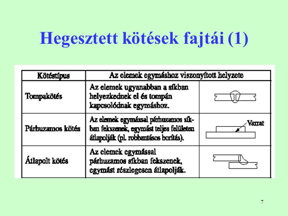 7 Hegesztett kötések fajtái (1)