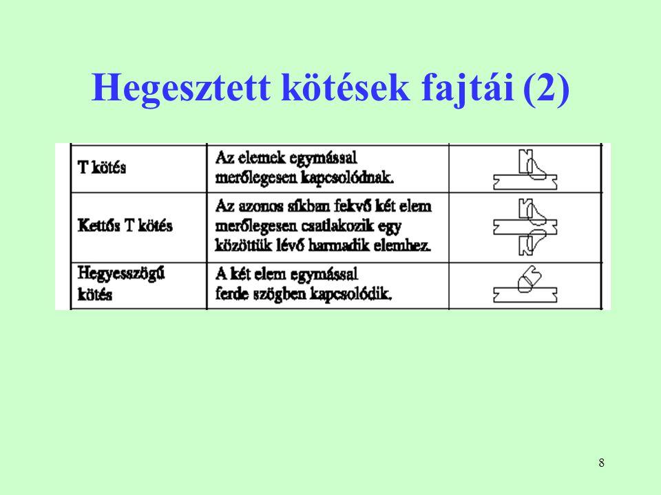 8 Hegesztett kötések fajtái (2)