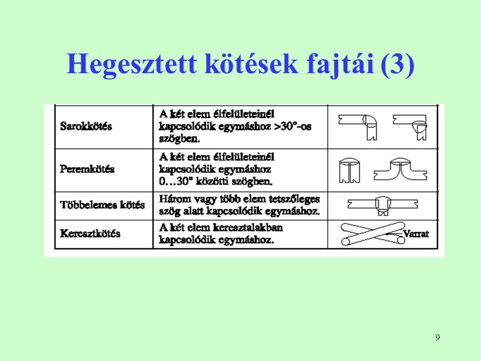 9 Hegesztett kötések fajtái (3)