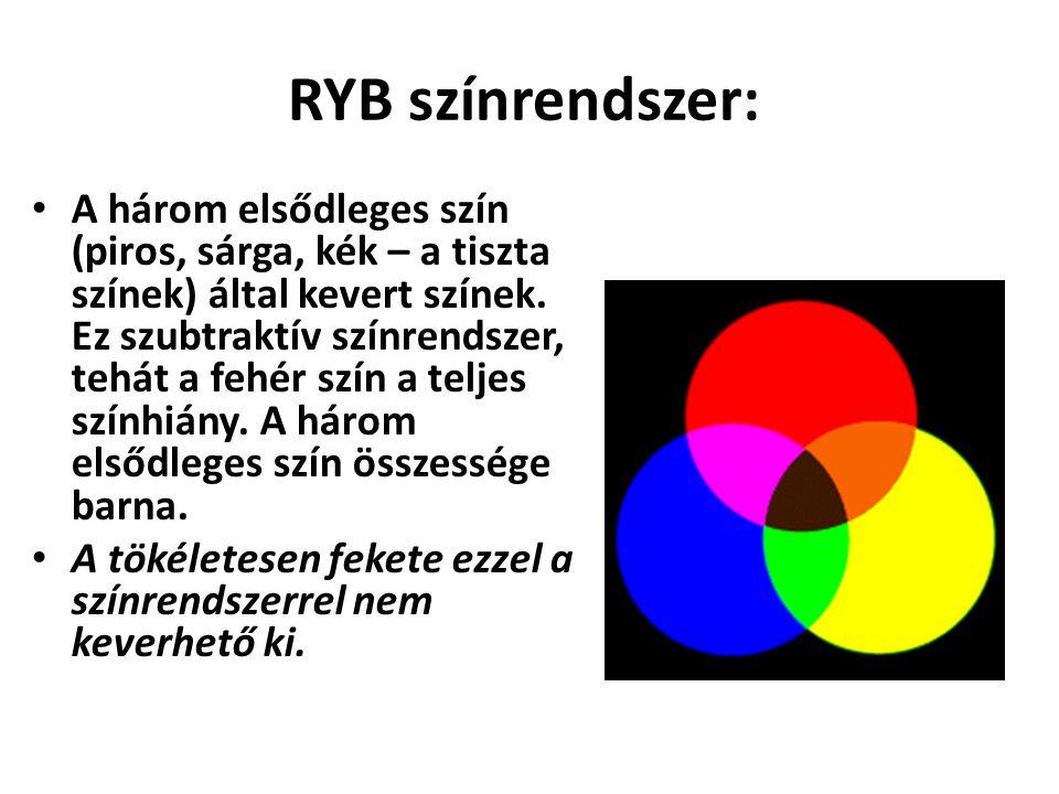 RYB színrendszer: A három elsődleges szín (piros, sárga, kék – a tiszta színek) által kevert színek. Ez szubtraktív színrendszer, tehát a fehér szín a