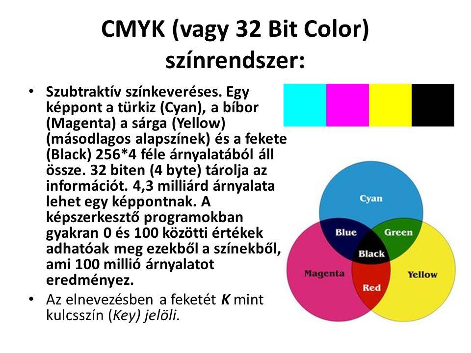 CMYK (vagy 32 Bit Color) színrendszer: Szubtraktív színkeveréses. Egy képpont a türkiz (Cyan), a bíbor (Magenta) a sárga (Yellow) (másodlagos alapszín