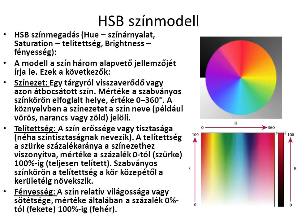 HSB színmodell HSB színmegadás (Hue – színárnyalat, Saturation – telítettség, Brightness – fényesség): A modell a szín három alapvető jellemzőjét írja