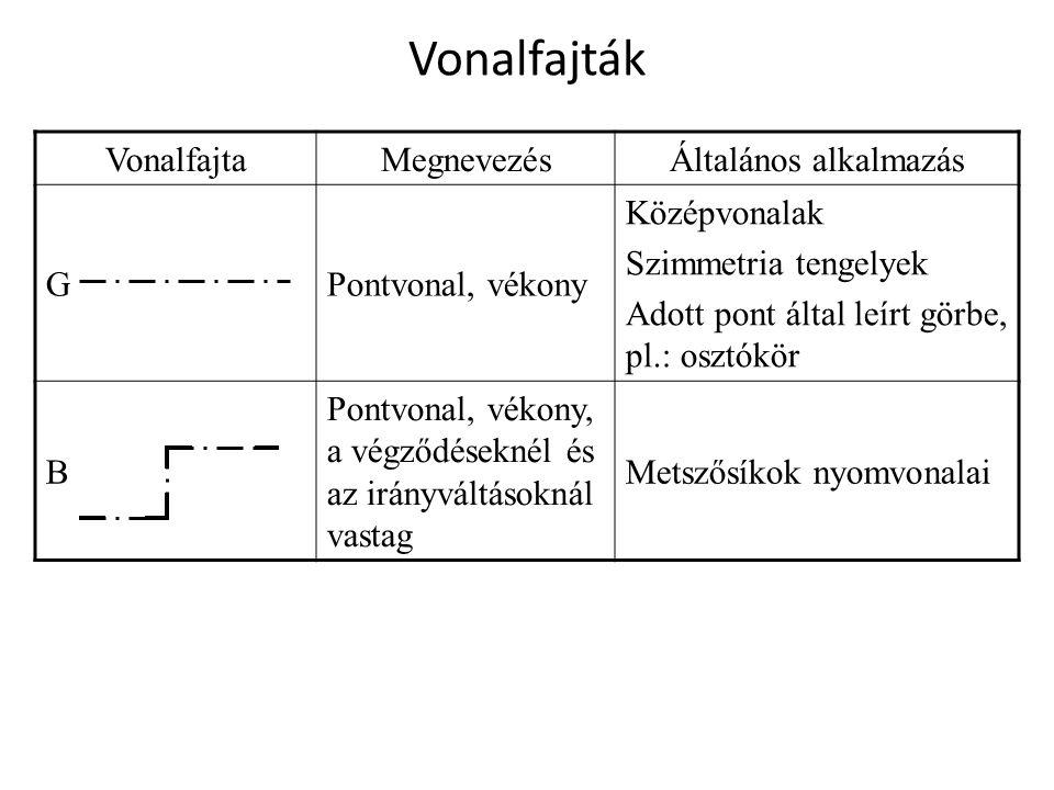Vonalfajták VonalfajtaMegnevezésÁltalános alkalmazás GPontvonal, vékony Középvonalak Szimmetria tengelyek Adott pont által leírt görbe, pl.: osztókör