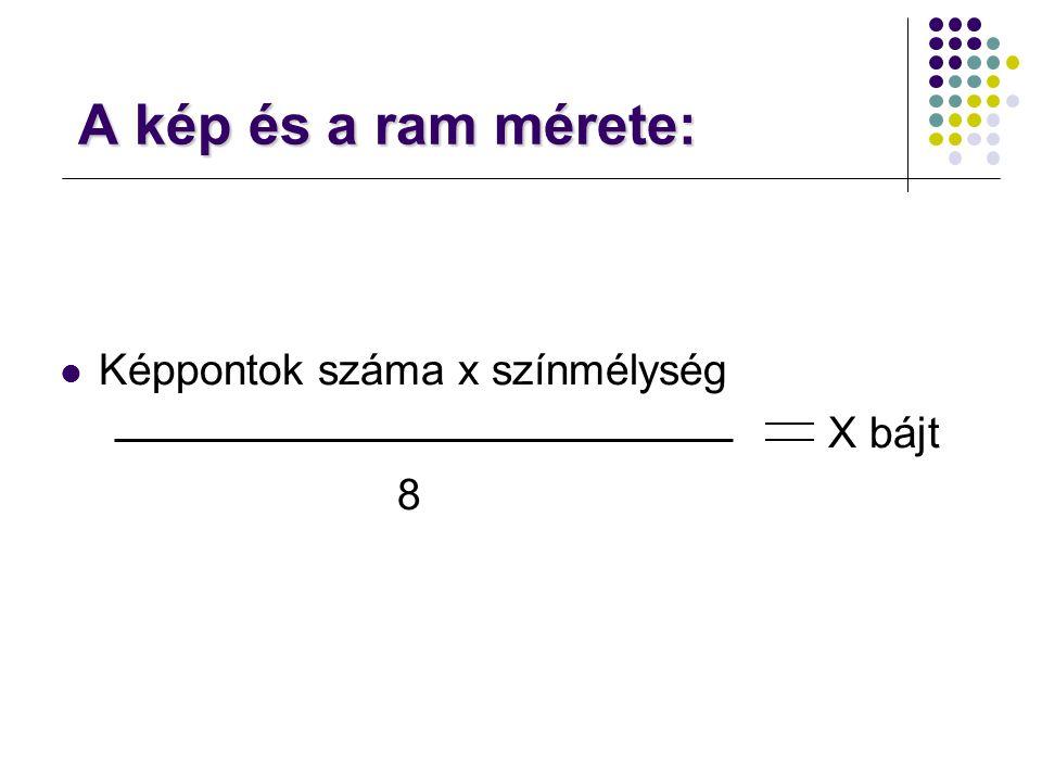 A kép és a ram mérete: A kép és a ram mérete: Képpontok száma x színmélység X bájt 8