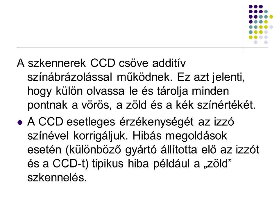 A szkennerek CCD csöve additív színábrázolással működnek. Ez azt jelenti, hogy külön olvassa le és tárolja minden pontnak a vörös, a zöld és a kék szí