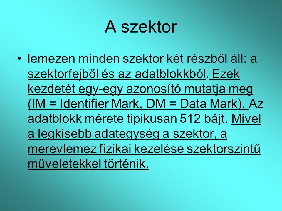 A szektor lemezen minden szektor két részből áll: a szektorfejből és az adatblokkból. Ezek kezdetét egy-egy azonosító mutatja meg (IM = Identifier Mar