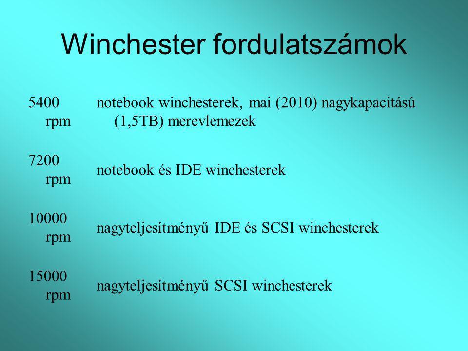 Winchester fordulatszámok 5400 rpm notebook winchesterek, mai (2010) nagykapacitású (1,5TB) merevlemezek 7200 rpm notebook és IDE winchesterek 10000 r
