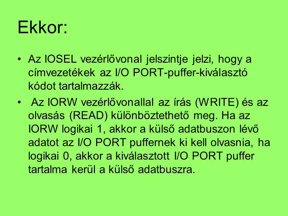 Ekkor: Az IOSEL vezérlővonal jelszintje jelzi, hogy a címvezetékek az I/O PORT-puffer-kiválasztó kódot tartalmazzák.