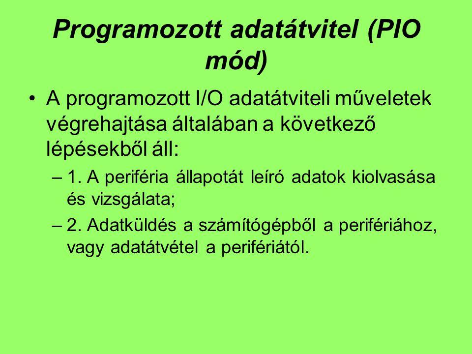 Programozott adatátvitel (PIO mód) A programozott I/O adatátviteli műveletek végrehajtása általában a következő lépésekből áll: –1. A periféria állapo