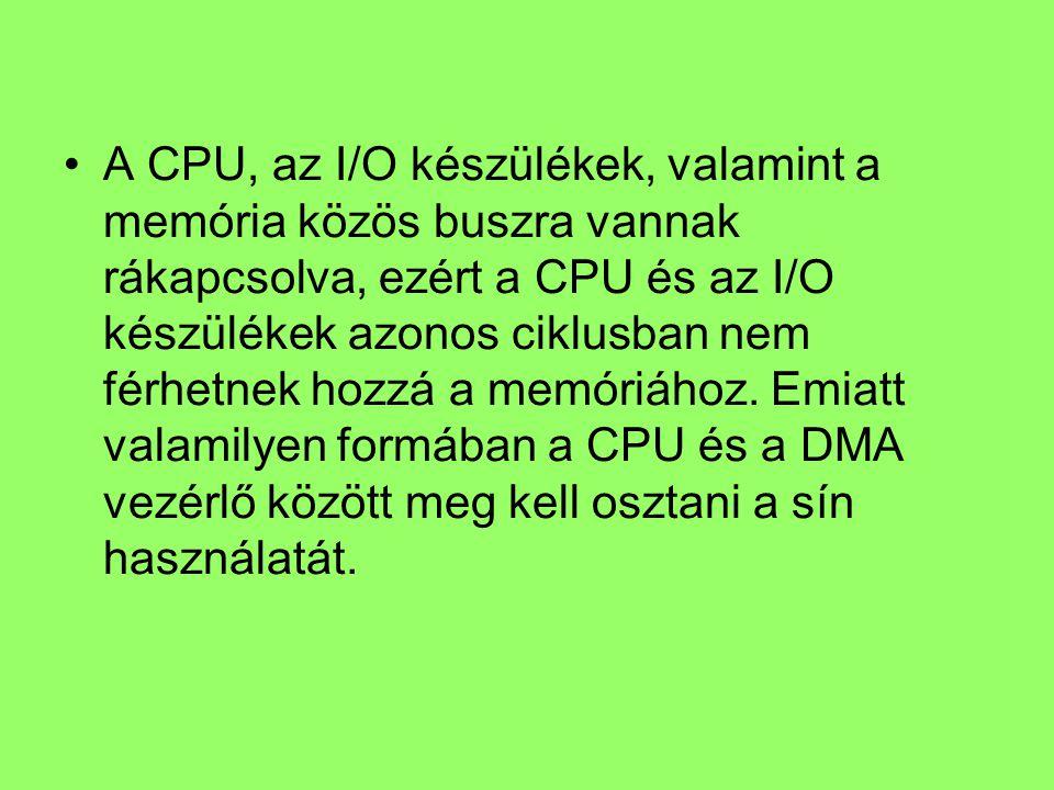 A CPU, az I/O készülékek, valamint a memória közös buszra vannak rákapcsolva, ezért a CPU és az I/O készülékek azonos ciklusban nem férhetnek hozzá a
