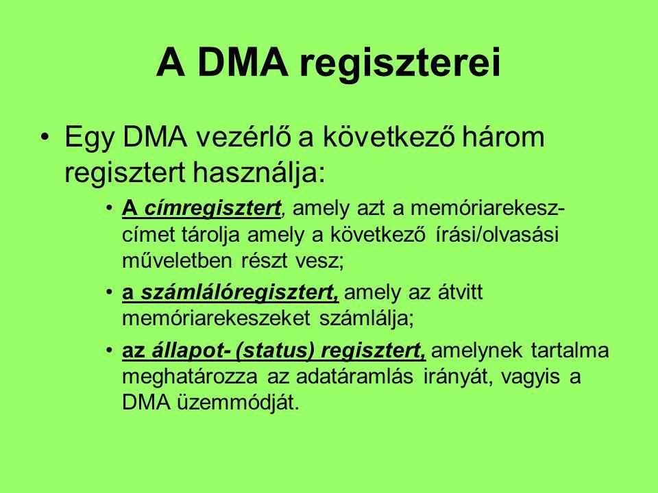 A DMA regiszterei Egy DMA vezérlő a következő három regisztert használja: A címregisztert, amely azt a memóriarekesz- címet tárolja amely a következő írási/olvasási műveletben részt vesz; a számlálóregisztert, amely az átvitt memóriarekeszeket számlálja; az állapot- (status) regisztert, amelynek tartalma meghatározza az adatáramlás irányát, vagyis a DMA üzemmódját.