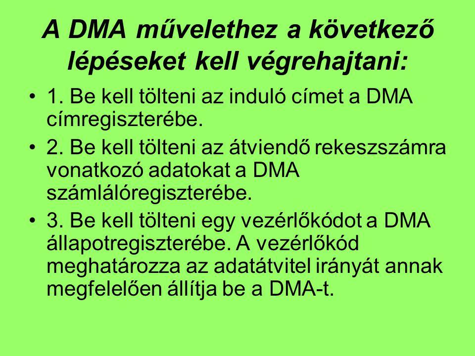 A DMA művelethez a következő lépéseket kell végrehajtani: 1. Be kell tölteni az induló címet a DMA címregiszterébe. 2. Be kell tölteni az átviendő rek