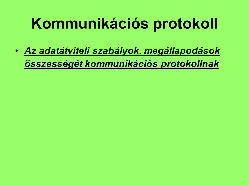 Kommunikációs protokoll Az adatátviteli szabályok.