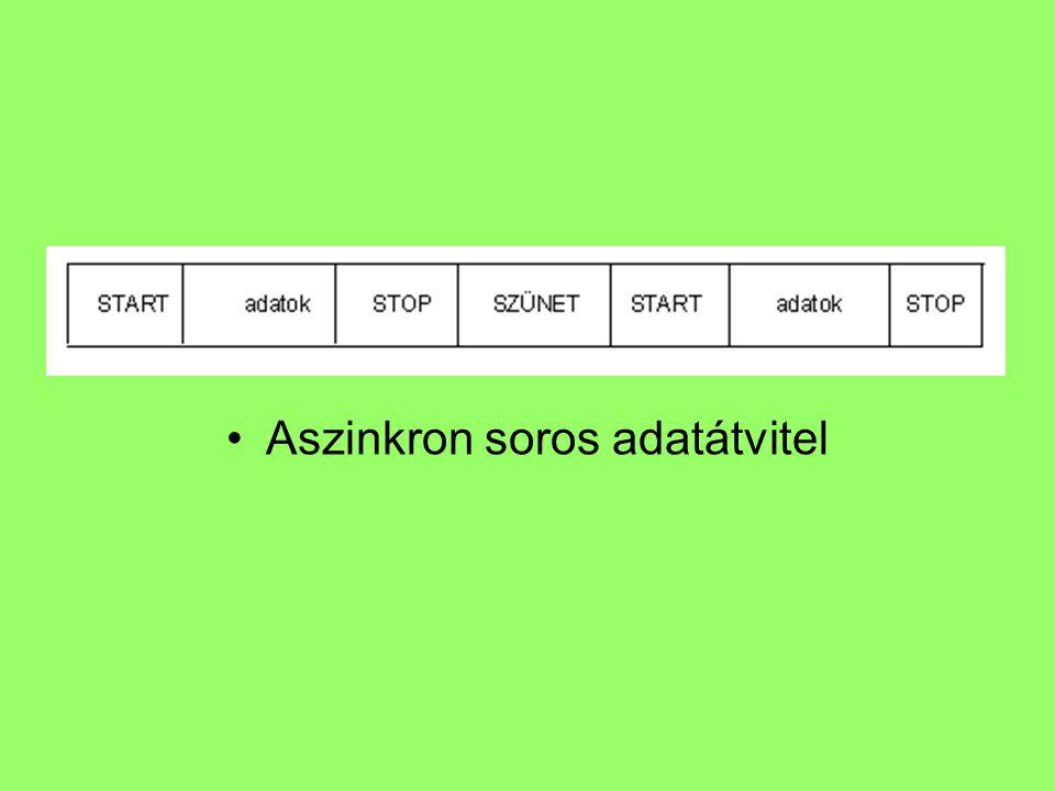 Aszinkron soros adatátvitel
