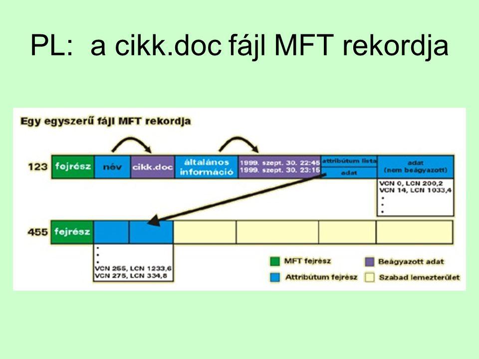 PL: a cikk.doc fájl MFT rekordja