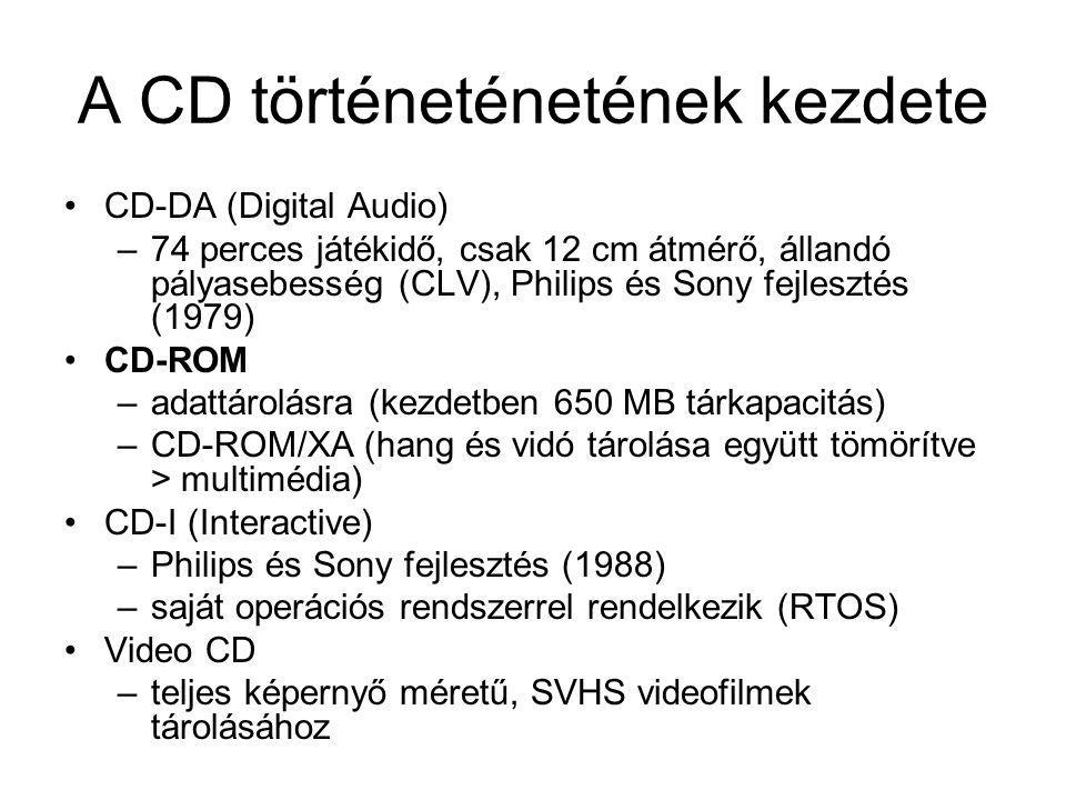 A CD történeténetének kezdete CD-DA (Digital Audio) –74 perces játékidő, csak 12 cm átmérő, állandó pályasebesség (CLV), Philips és Sony fejlesztés (1