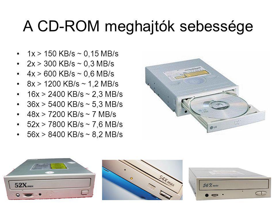 1x > 150 KB/s ~ 0,15 MB/s 2x > 300 KB/s ~ 0,3 MB/s 4x > 600 KB/s ~ 0,6 MB/s 8x > 1200 KB/s ~ 1,2 MB/s 16x > 2400 KB/s ~ 2,3 MB/s 36x > 5400 KB/s ~ 5,3