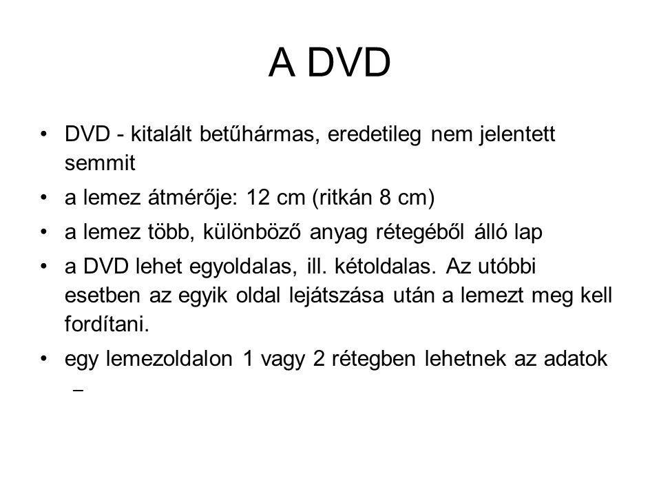 A DVD DVD - kitalált betűhármas, eredetileg nem jelentett semmit a lemez átmérője: 12 cm (ritkán 8 cm) a lemez több, különböző anyag rétegéből álló la