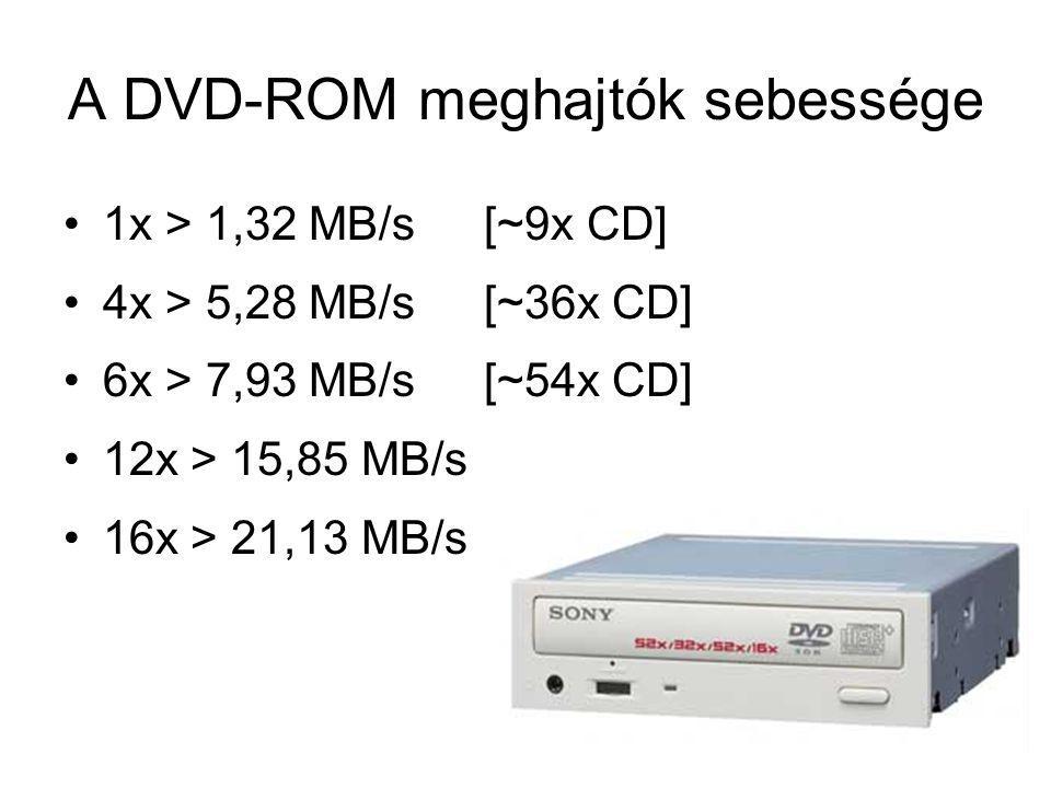 A DVD-ROM meghajtók sebessége 1x > 1,32 MB/s[~9x CD] 4x > 5,28 MB/s[~36x CD] 6x > 7,93 MB/s[~54x CD] 12x > 15,85 MB/s 16x > 21,13 MB/s
