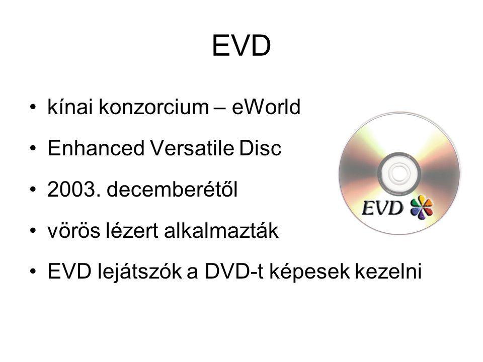 EVD kínai konzorcium – eWorld Enhanced Versatile Disc 2003. decemberétől vörös lézert alkalmazták EVD lejátszók a DVD-t képesek kezelni