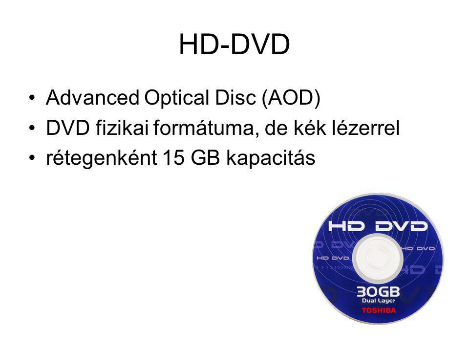 HD-DVD Advanced Optical Disc (AOD) DVD fizikai formátuma, de kék lézerrel rétegenként 15 GB kapacitás